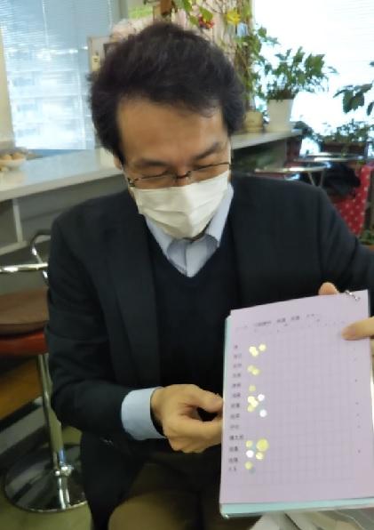 堀江囲碁教室のポイント表